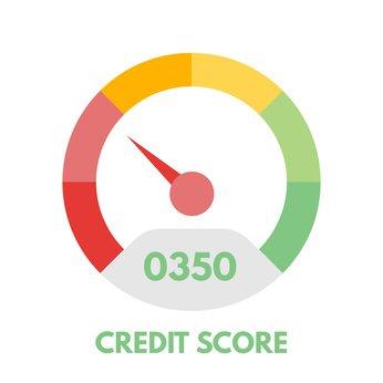 kredit mit schlechter bonität